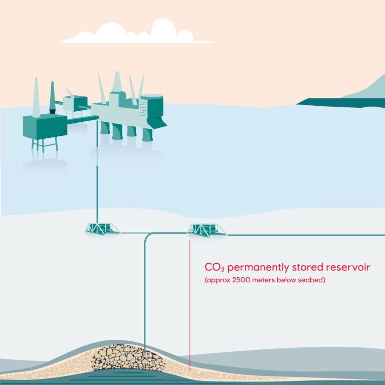 Nippon Steel: Nahtlose OCTG-Rohre für Equinors CCS-Projekt Northern Lights
